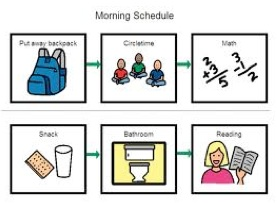 Visual schedule for children with ADHD or Autism